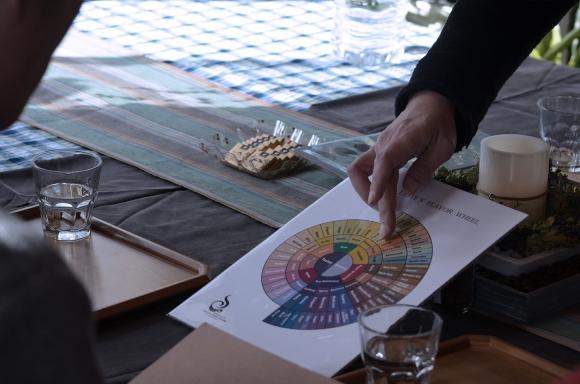 MORIFUJI-COFFEE-ワークショップ2